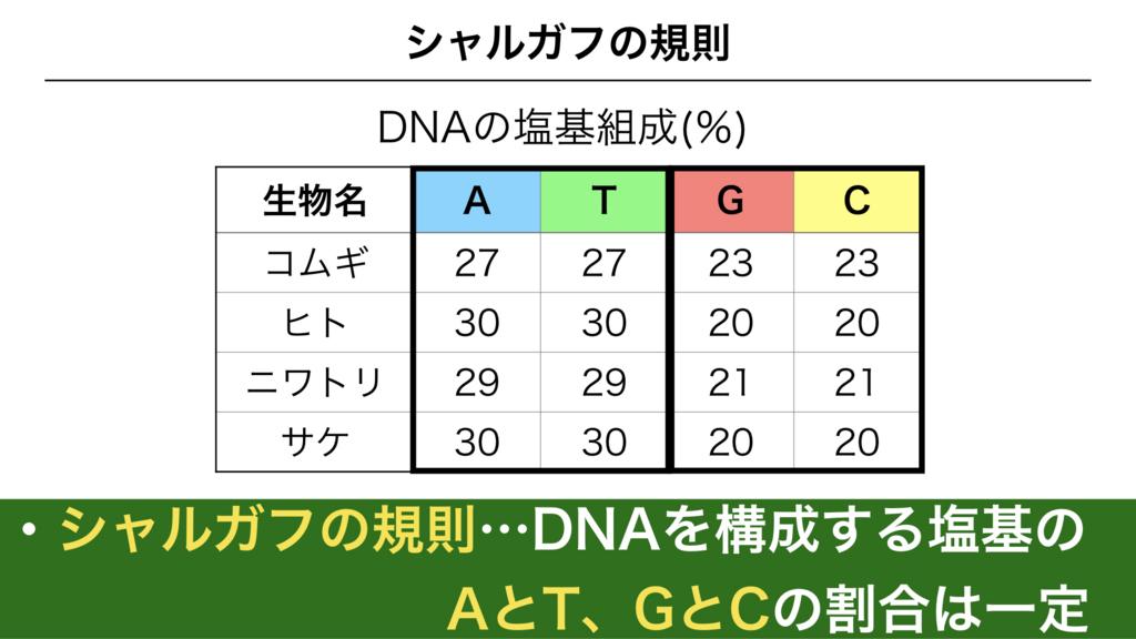 f:id:shimasensei:20180228205915j:plain