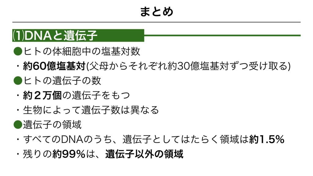 f:id:shimasensei:20180301173439j:plain