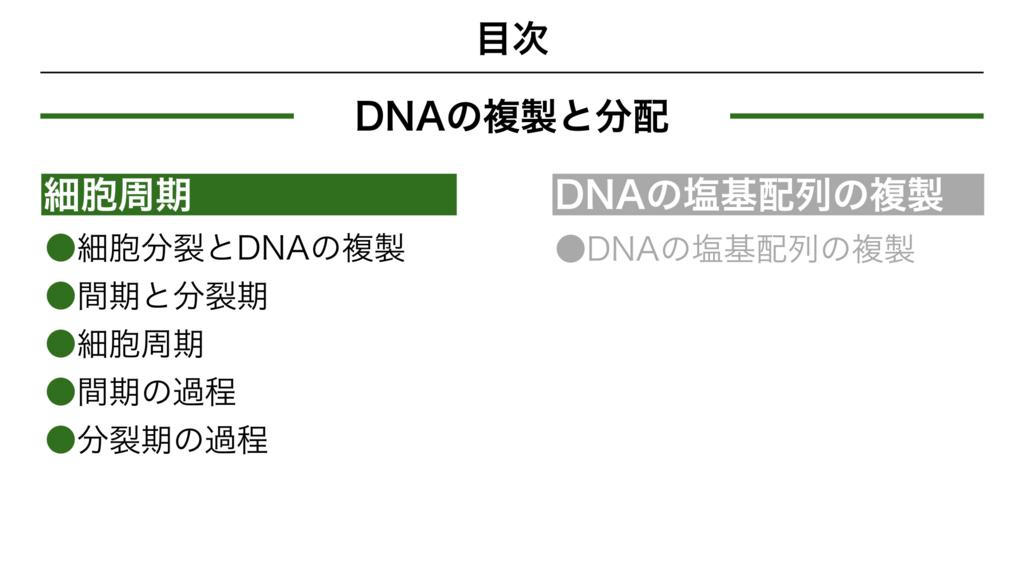 f:id:shimasensei:20180301201705j:plain