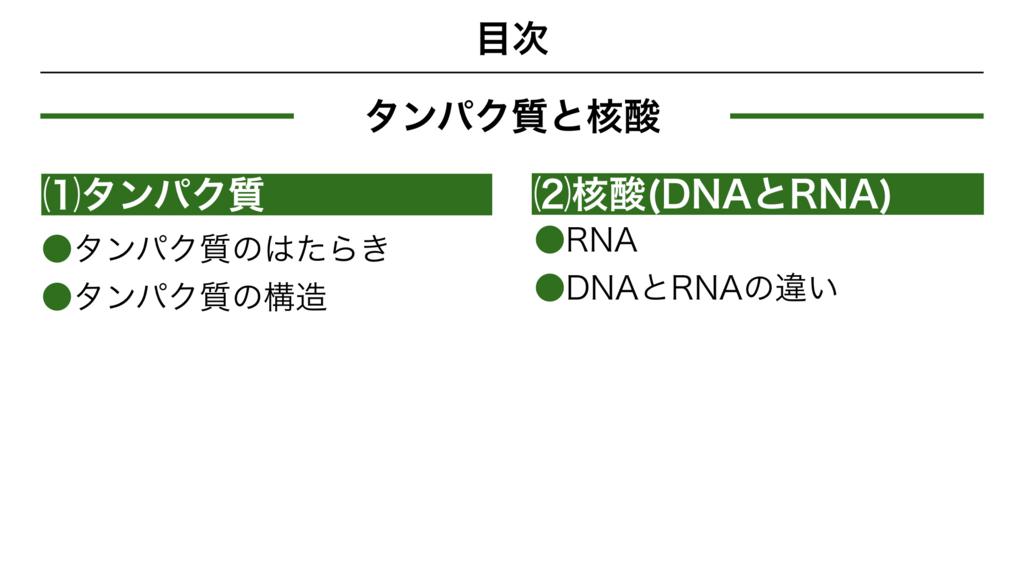 f:id:shimasensei:20180302164659j:plain