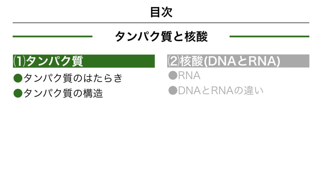 f:id:shimasensei:20180302164719j:plain