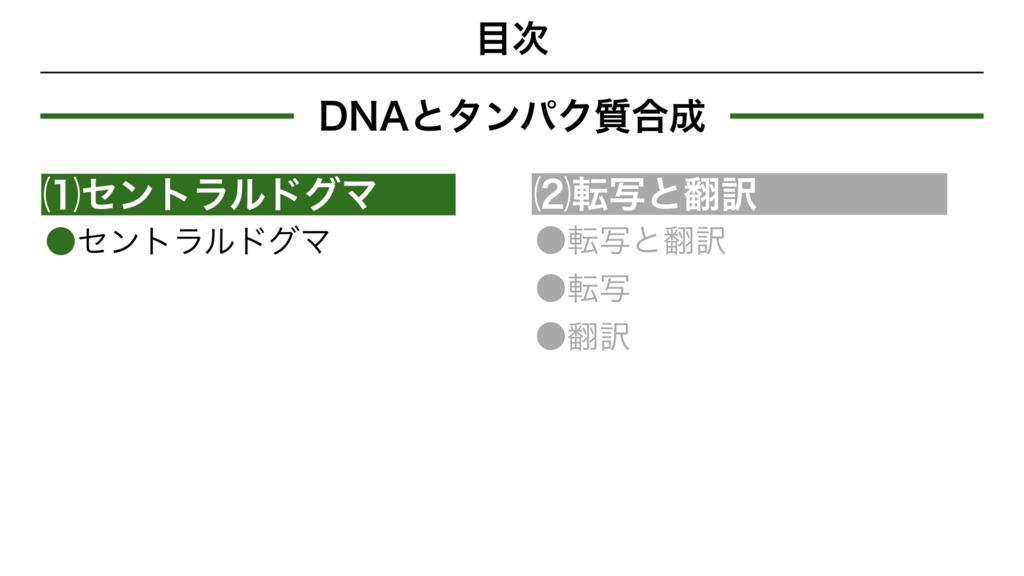 f:id:shimasensei:20180303111449j:plain