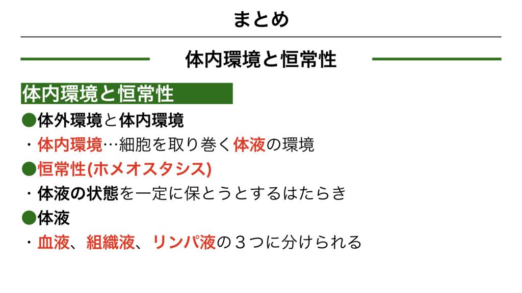 f:id:shimasensei:20180304191937j:plain