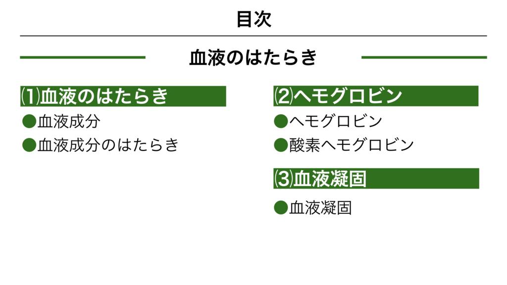 f:id:shimasensei:20180305071255j:plain