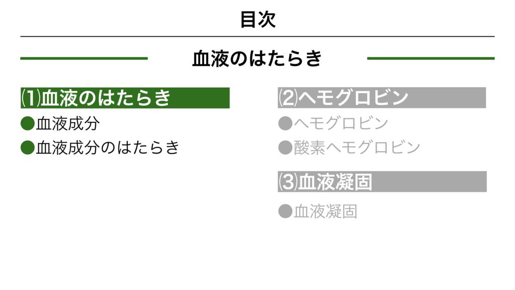 f:id:shimasensei:20180305071310j:plain