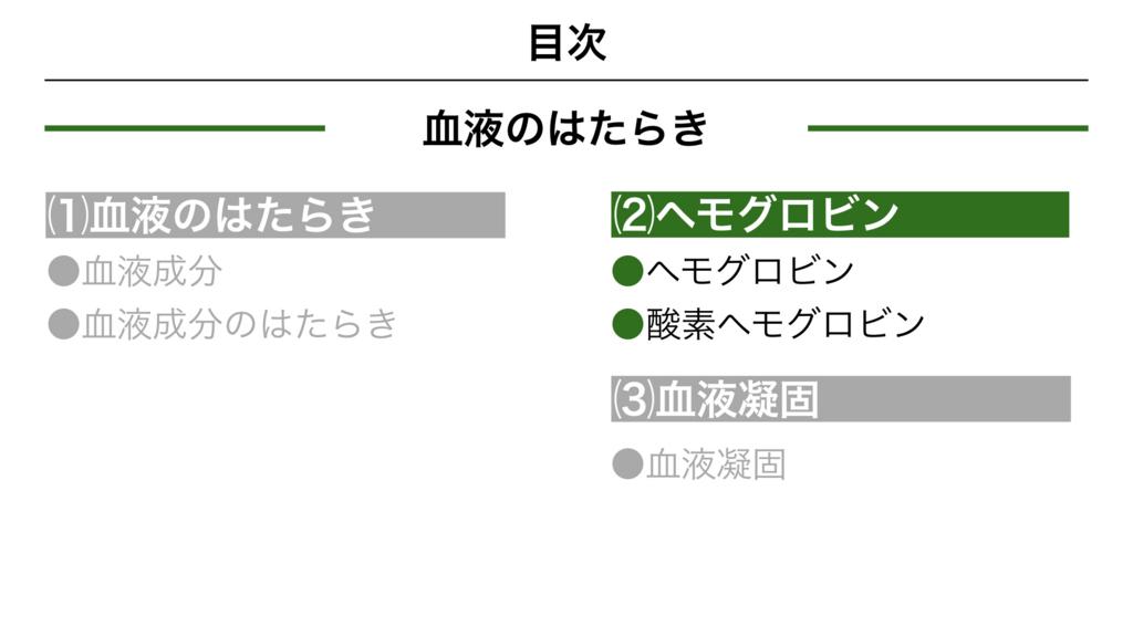f:id:shimasensei:20180305071427j:plain