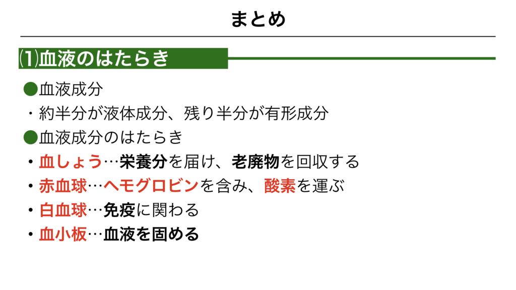 f:id:shimasensei:20180305071442j:plain