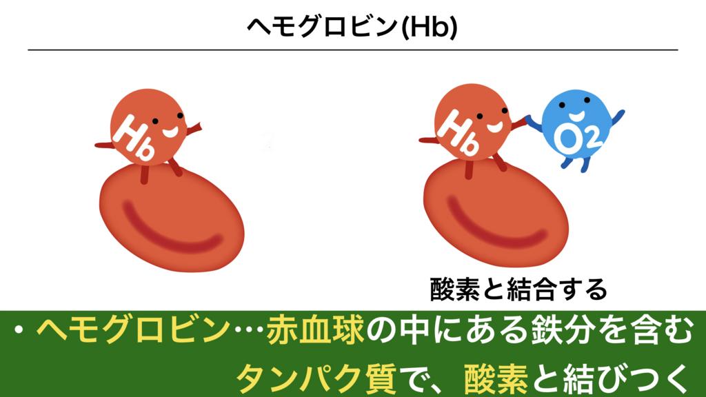 f:id:shimasensei:20180305071506j:plain