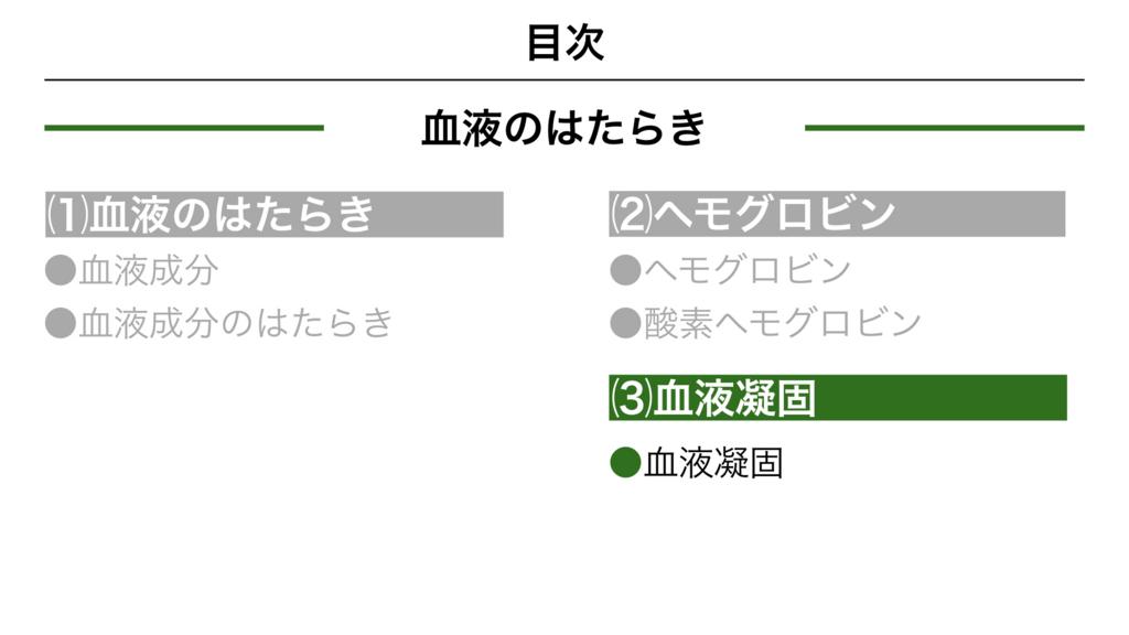 f:id:shimasensei:20180305071536j:plain