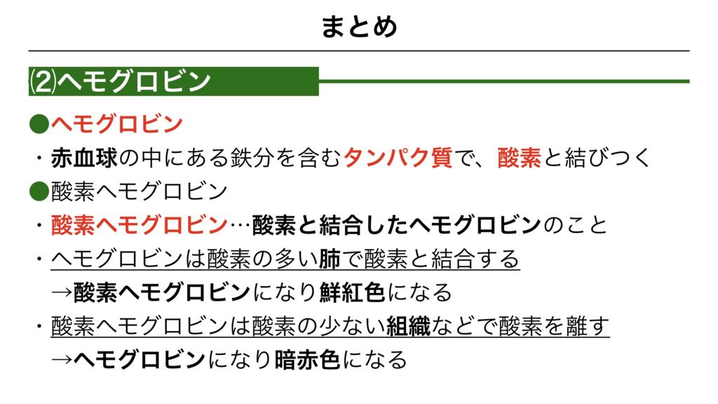 f:id:shimasensei:20180305073717j:plain