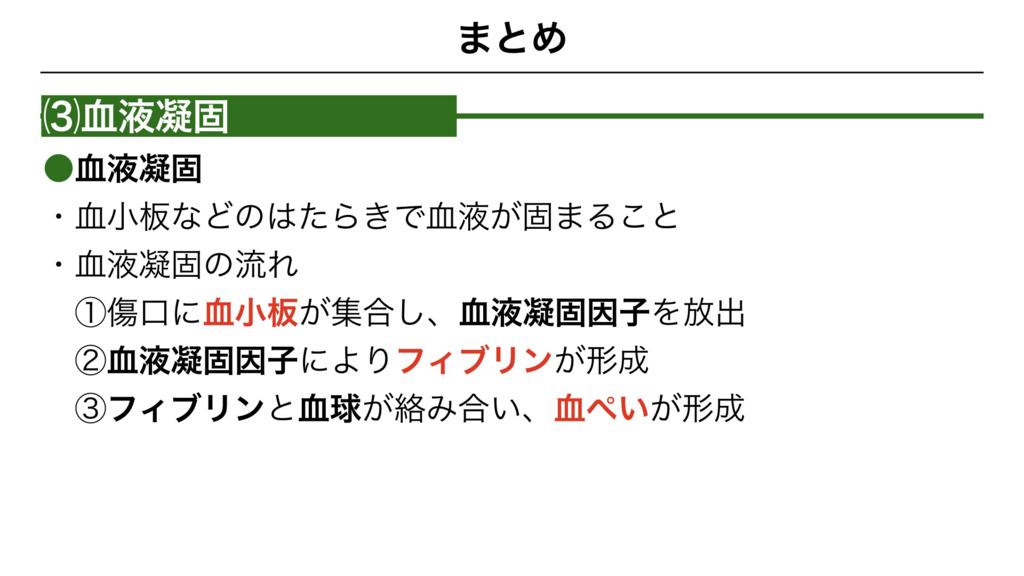 f:id:shimasensei:20180305073732j:plain