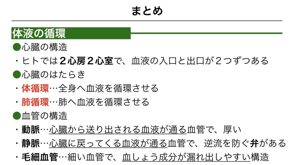 f:id:shimasensei:20180305184510j:plain