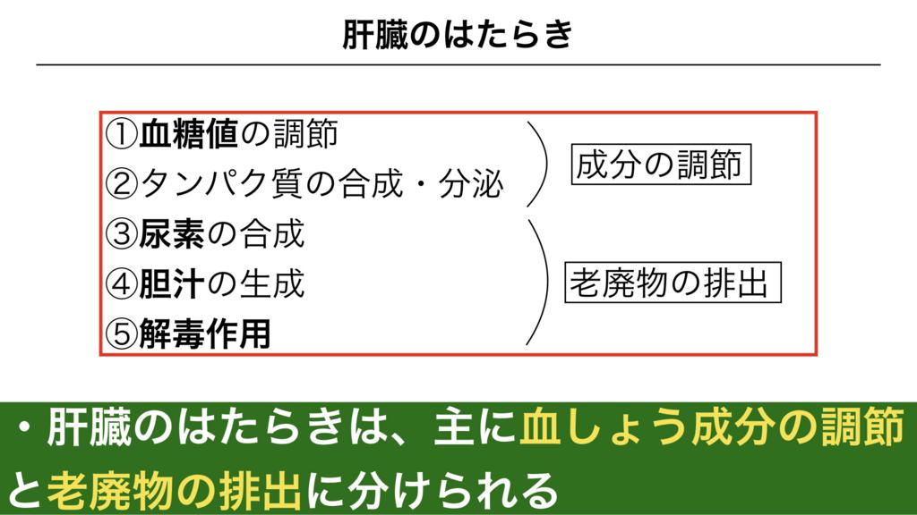 f:id:shimasensei:20180306180233j:plain