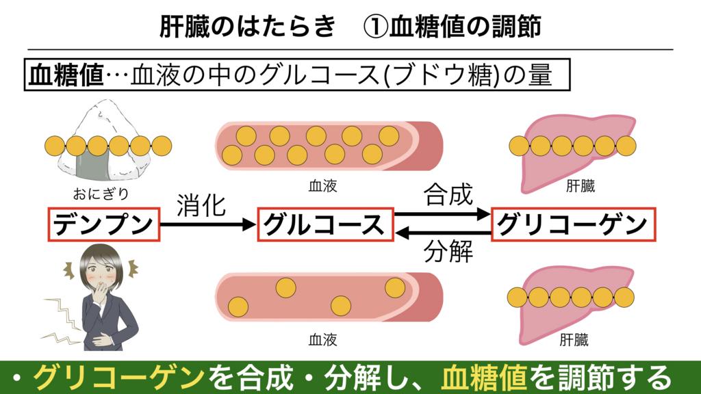 f:id:shimasensei:20180306180306j:plain