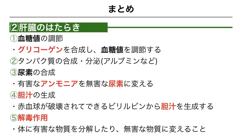 f:id:shimasensei:20180306180429j:plain
