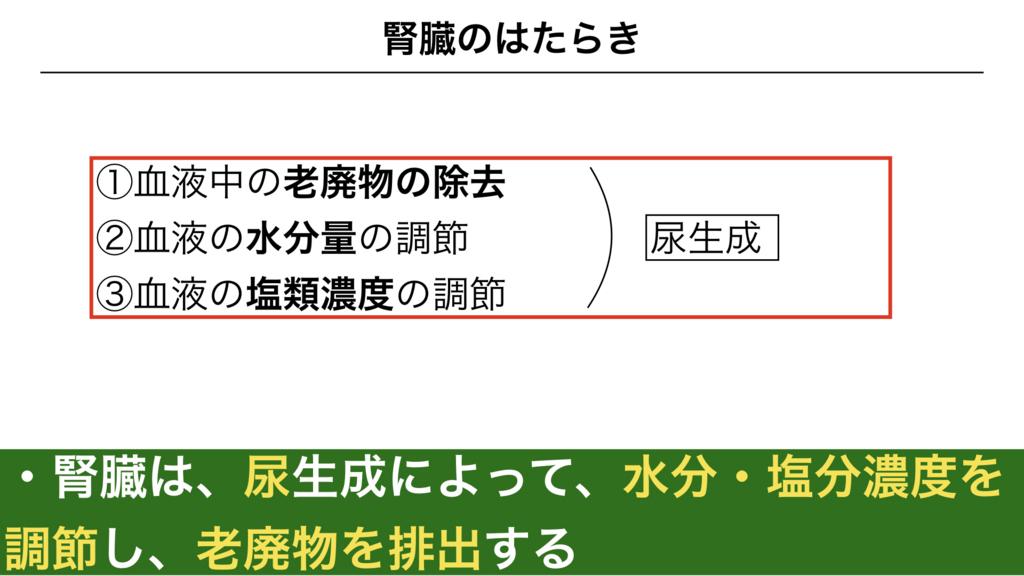 f:id:shimasensei:20180306183946j:plain