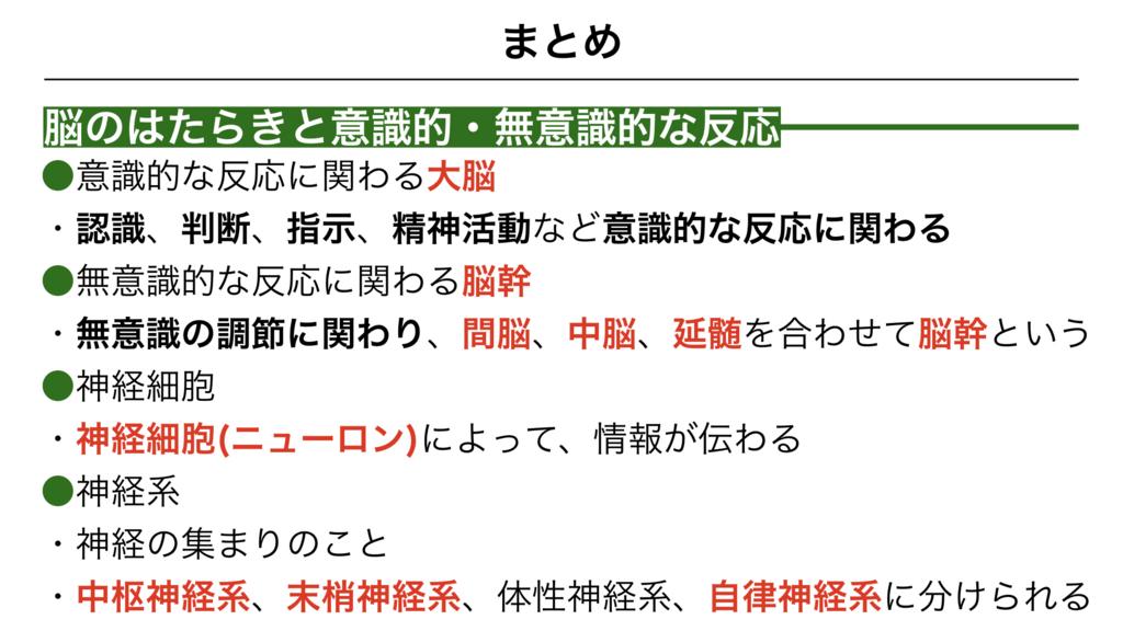 f:id:shimasensei:20180307174336j:plain
