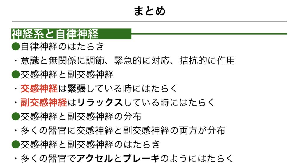 f:id:shimasensei:20180307181103j:plain