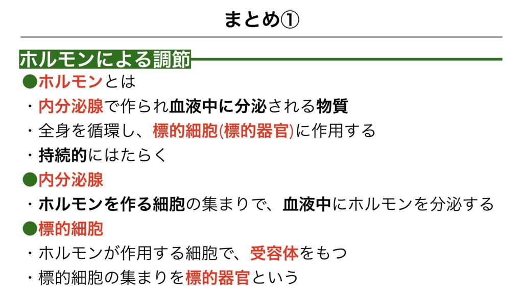 f:id:shimasensei:20180309125556j:plain