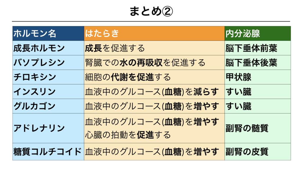 f:id:shimasensei:20180309125610j:plain