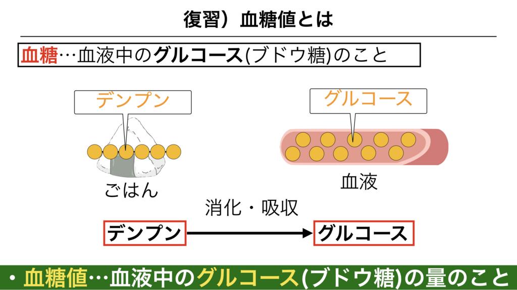 f:id:shimasensei:20180310084412j:plain