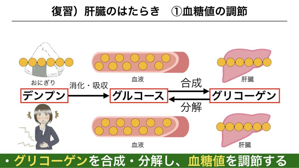 f:id:shimasensei:20180310084607j:plain