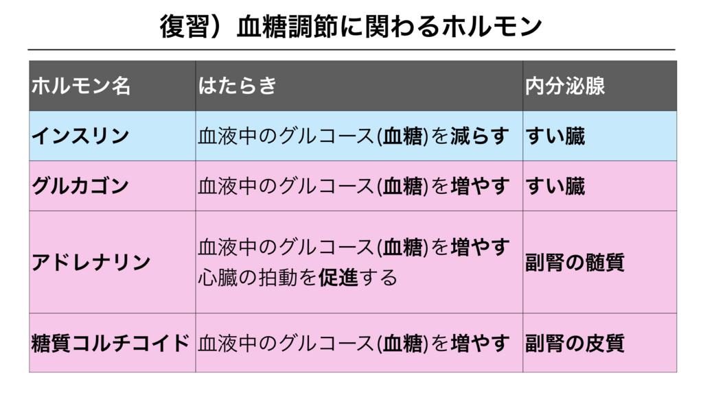 f:id:shimasensei:20180310084715j:plain