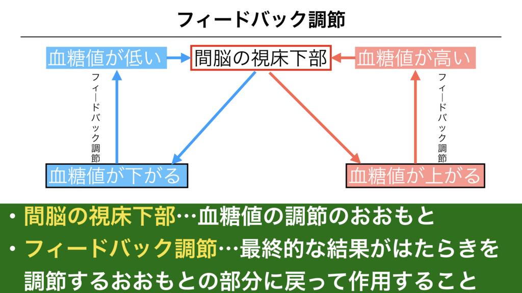 f:id:shimasensei:20180310085123j:plain