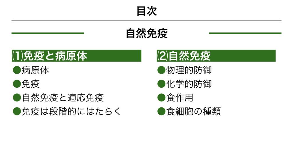 f:id:shimasensei:20180311081440j:plain
