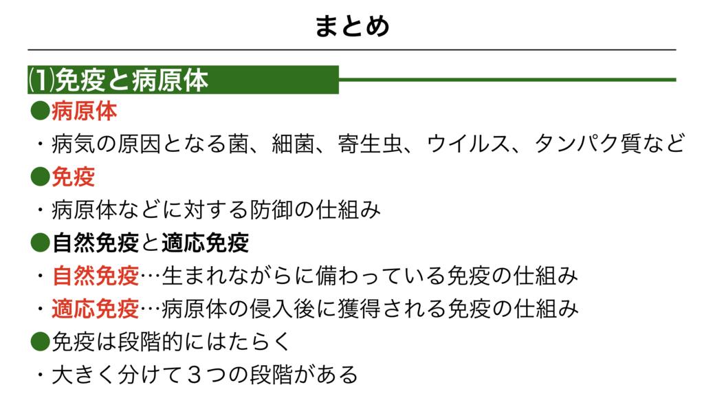 f:id:shimasensei:20180311082249j:plain