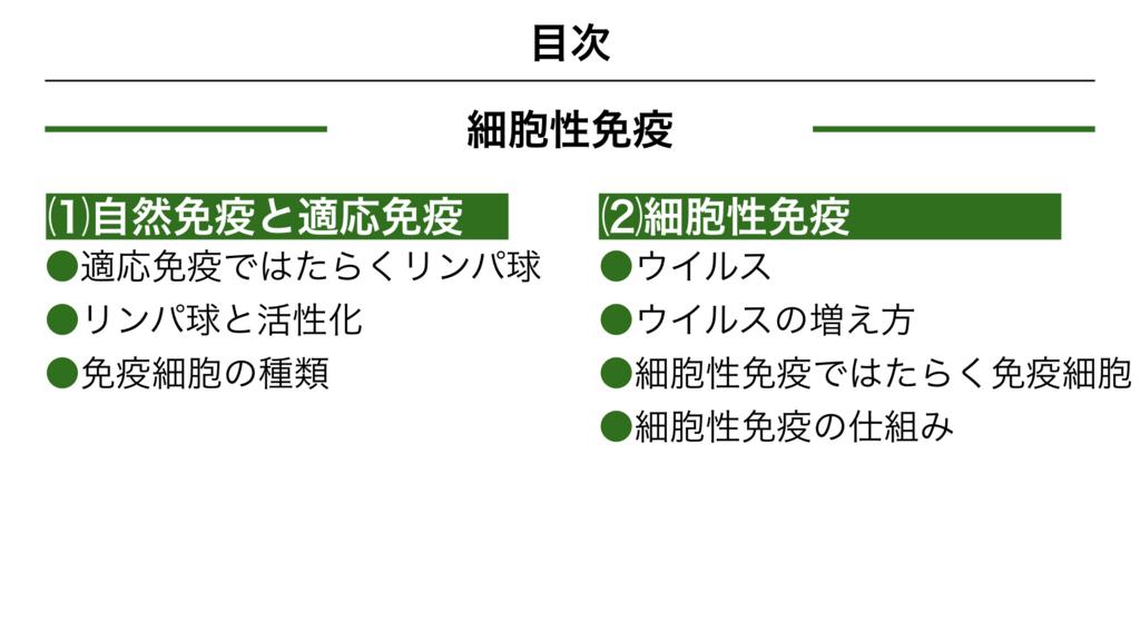 f:id:shimasensei:20180312074217j:plain