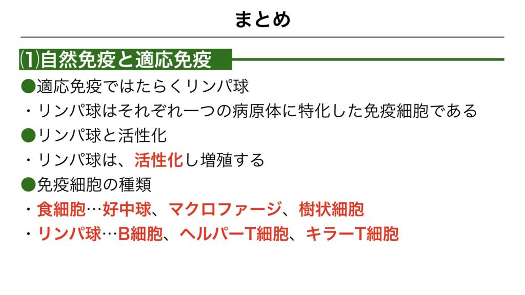 f:id:shimasensei:20180312074541j:plain