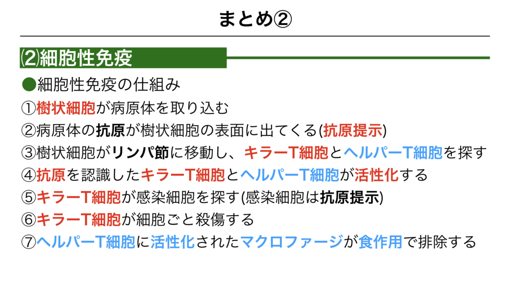 f:id:shimasensei:20180312081731j:plain