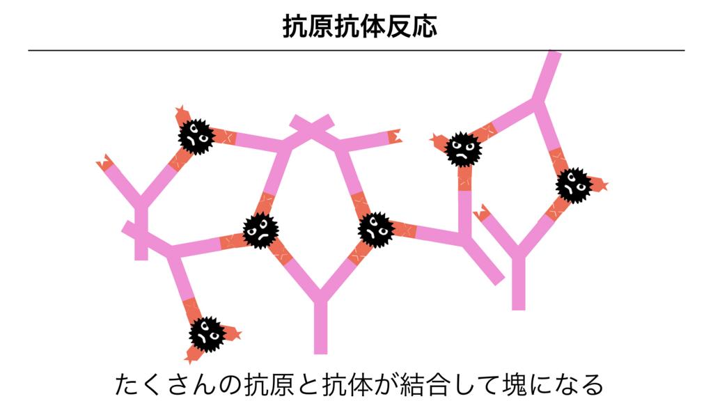 f:id:shimasensei:20180313173359j:plain