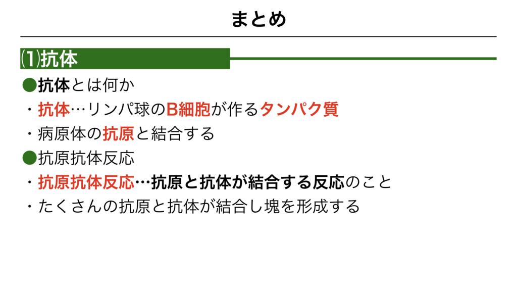 f:id:shimasensei:20180313173506j:plain
