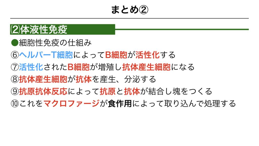 f:id:shimasensei:20180313174247j:plain