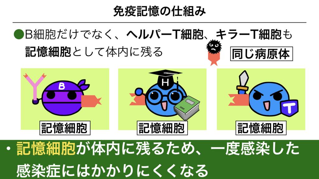 f:id:shimasensei:20180313174411j:plain