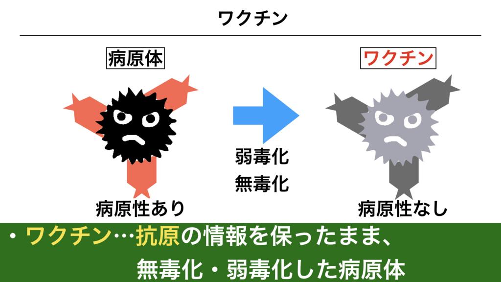 f:id:shimasensei:20180315165821j:plain