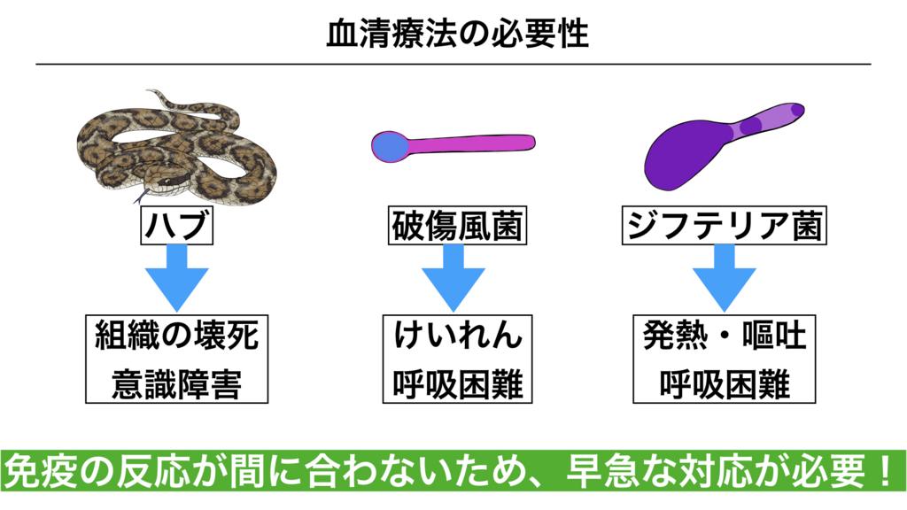 f:id:shimasensei:20180315170534j:plain