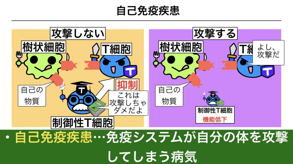 f:id:shimasensei:20180317151325j:plain