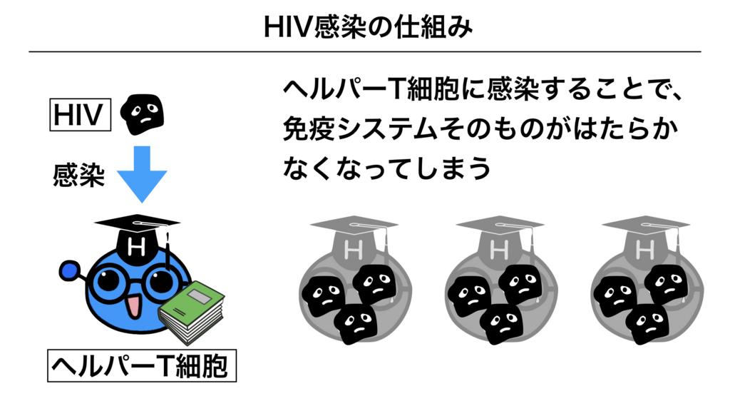 f:id:shimasensei:20180317151703j:plain