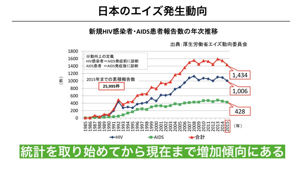 f:id:shimasensei:20180317151740j:plain