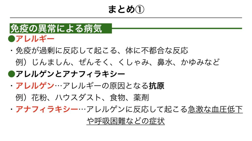 f:id:shimasensei:20180317151842j:plain