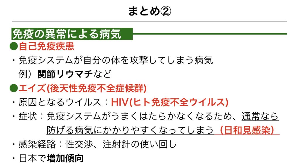 f:id:shimasensei:20180317151854j:plain