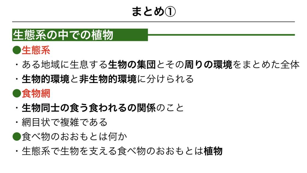 f:id:shimasensei:20180319180325j:plain