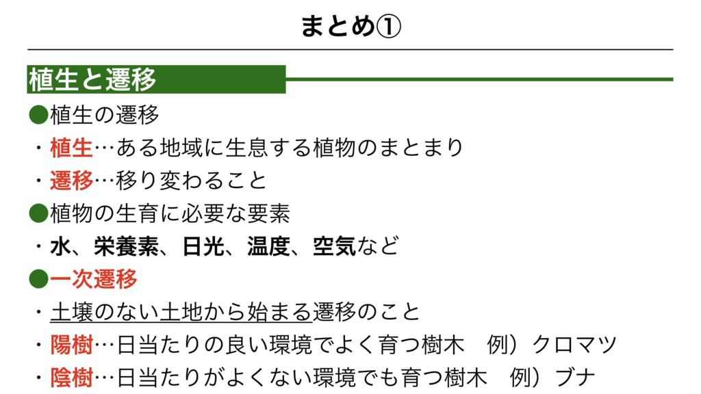 f:id:shimasensei:20180320200606j:plain