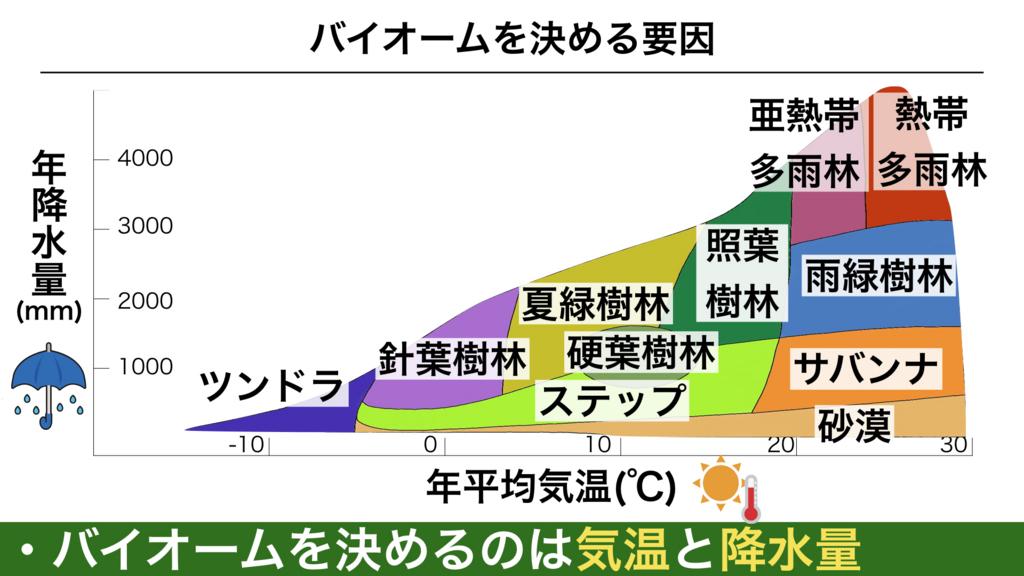 f:id:shimasensei:20180327031610j:plain
