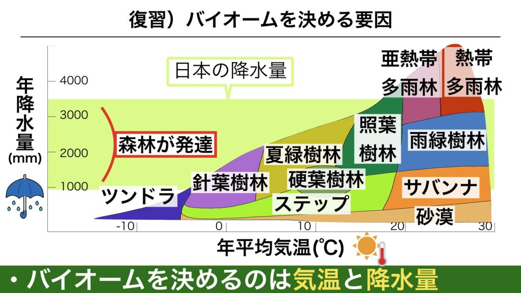 f:id:shimasensei:20180402205849j:plain