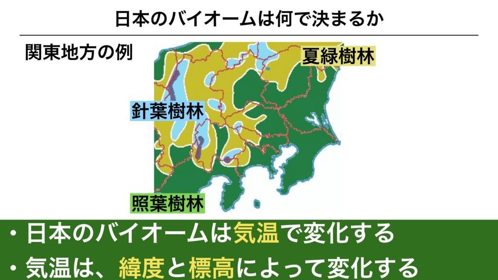 f:id:shimasensei:20180402210111j:plain
