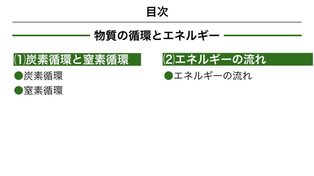 f:id:shimasensei:20180409214714j:plain